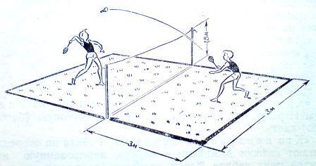 Самостоятельные занятия подвижными играми для детей 7—9 лет