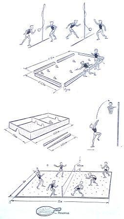 Подвижные игры для детей 13—14 летнего возраста